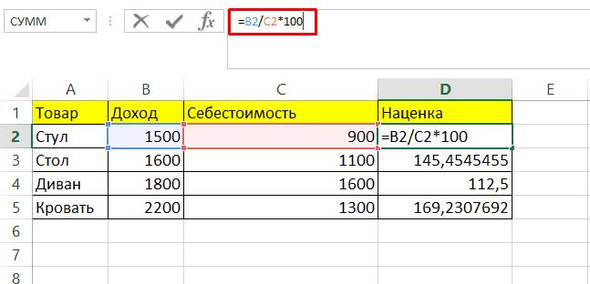 Результаты подсчет процента от цифры в Excel
