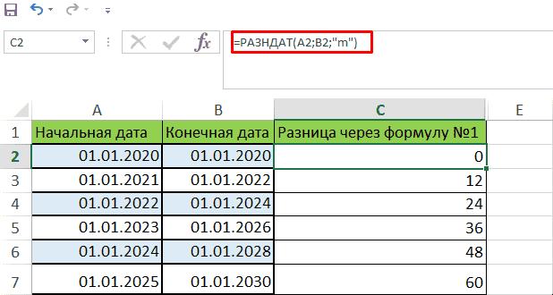 Разница месяцев между датами через функцию РАЗНДАТ в Excel