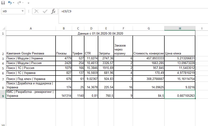 Пример файла где нужно закрасить ячейки по формуле в Эксель