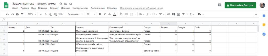 Созданный файл с задачами в Google Таблицах