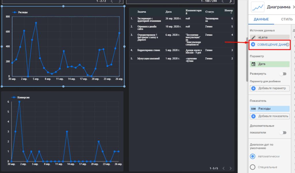 Переход в совмещенные данные в Google Data Studio