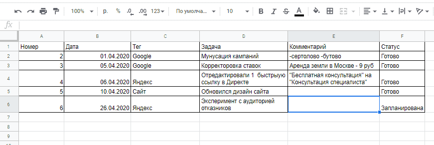 Создание задачника в таблице Google Sheets