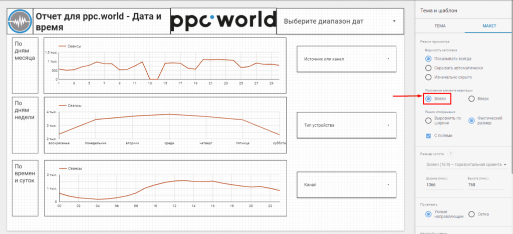 Перемещение влево данных их графика в Google Data Studio