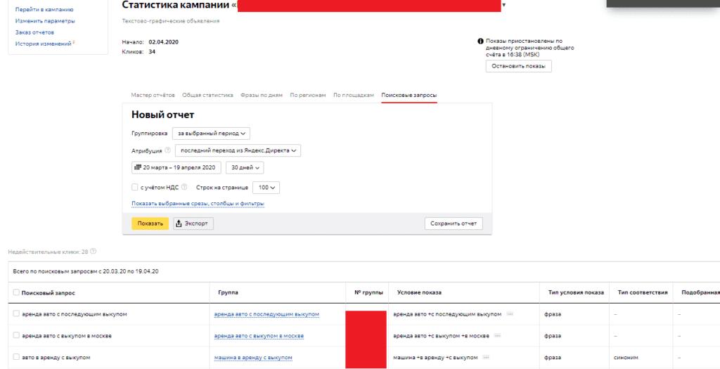 Статистика по поисковым фразам в Яндекс.Директ