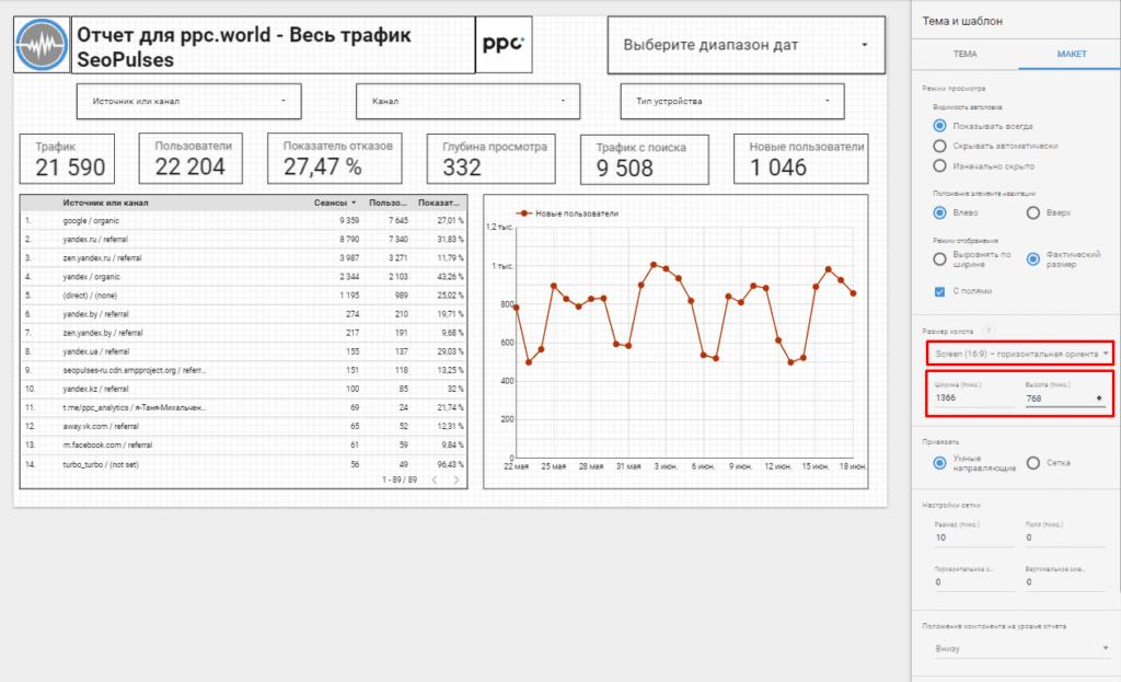 Изменение размера макета дашборда в Google Data Studio