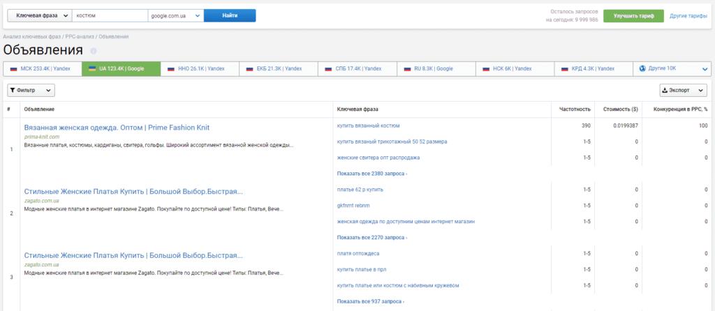 Анализ рекламных объявлений конкурентов в Google Adwords через Serpstat