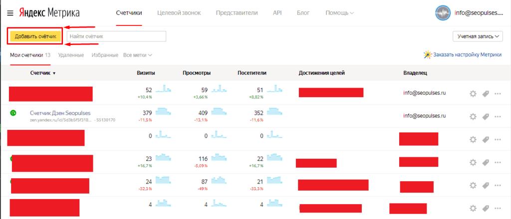 Создание нового счетчика в Яндекс.Метрике