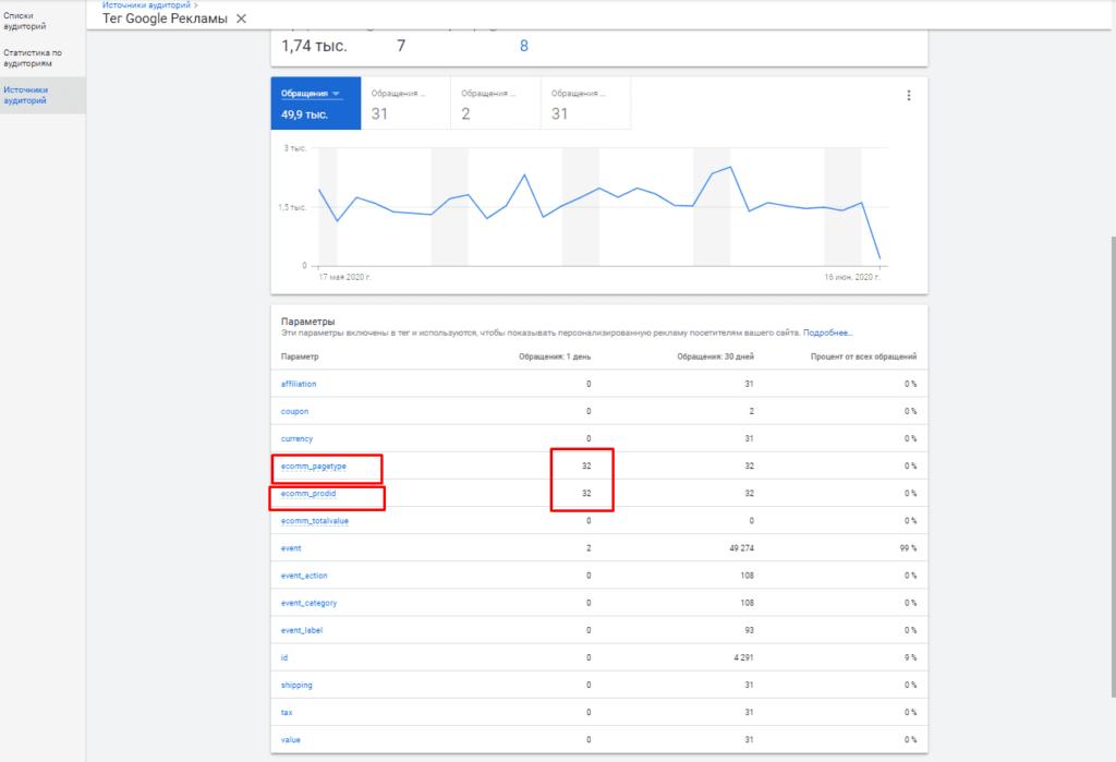 Отслеживание динамических атрибутов в Google Adwords
