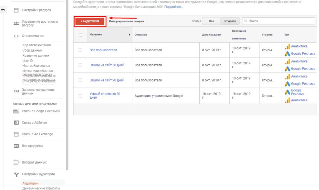 Дообавление новой аудитории в Google Analytics