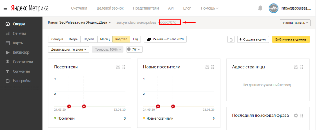Копирование номера счетчика Яндекс.Метрики