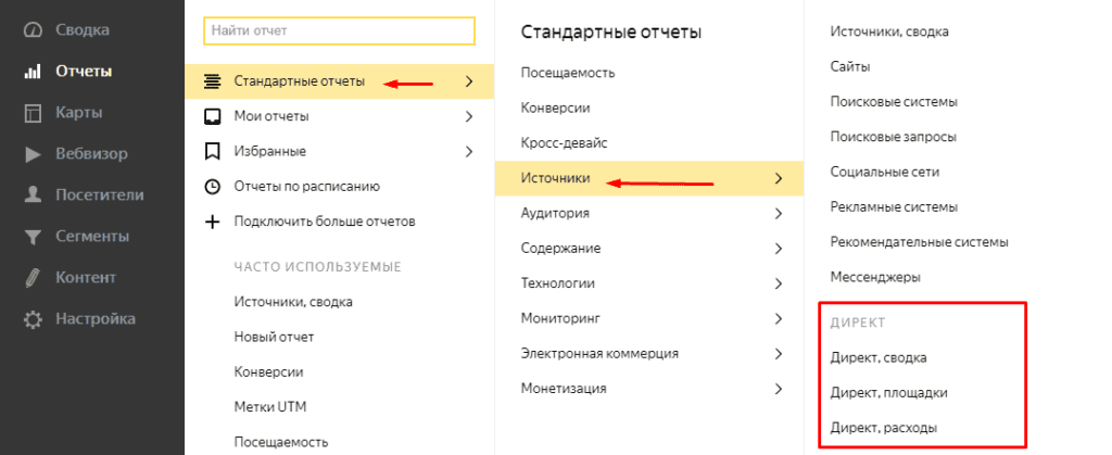 Отчеты Источник Директ в Яндекс.Метрике