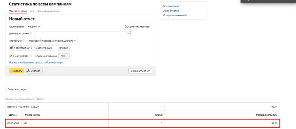 Статистика с кликами по чату в Яндекс.Директе