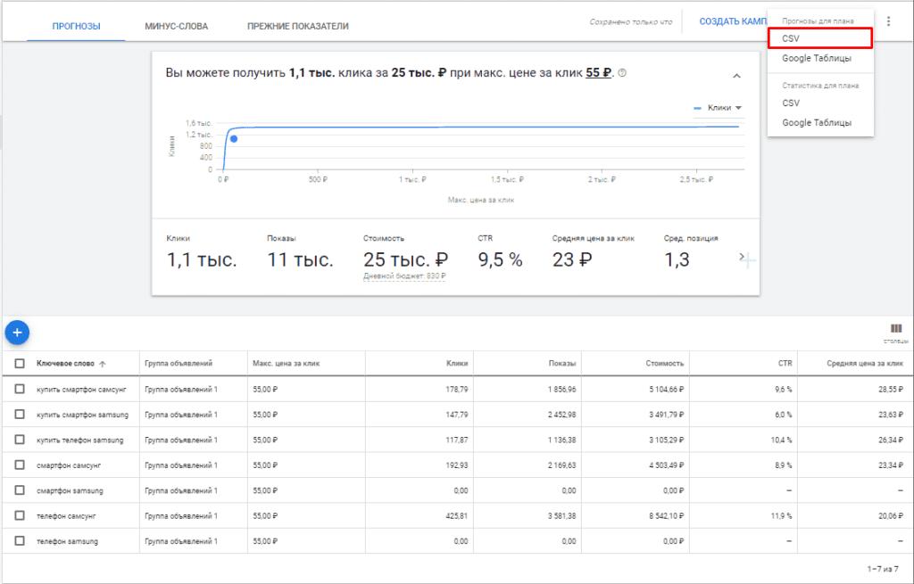 Скачивание данных в формате CSV в планировщике ключевых слов в Google Adwords