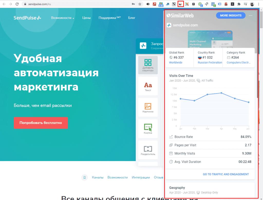 Расширение SimilarWeb