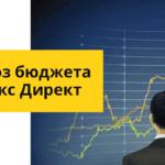 Прогноз бюджета в Яндекс.Директ: что это и как сделать
