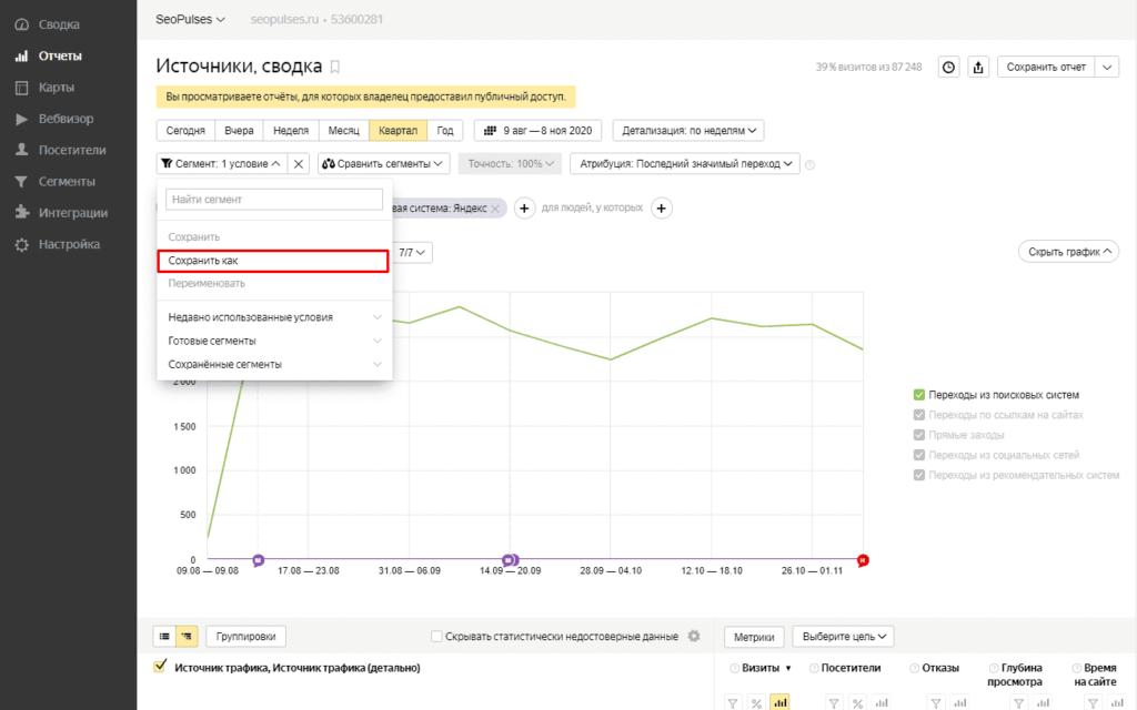 Сохранение сегмента в Яндекс.Метрике