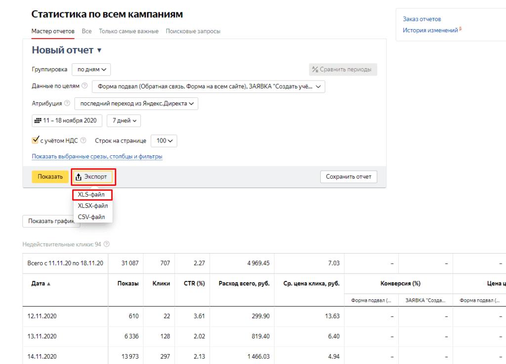 Экспорт статистики в Яндекс.Директ
