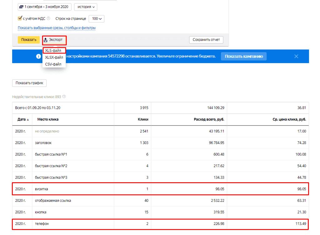 Скачивание таблицы из статистики в Яндекс.Директ