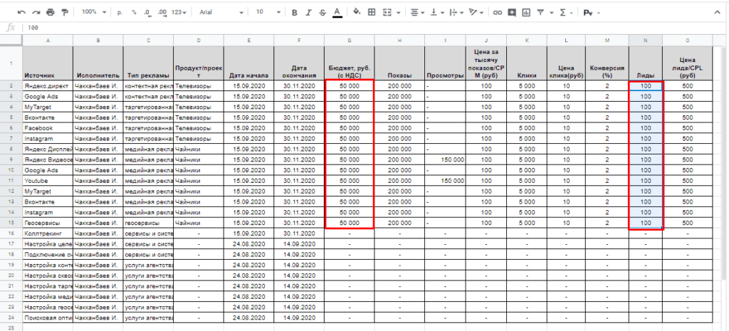 Подсчет бюджета и лидов в контекстной рекламе и медиапланировании