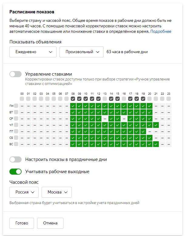 Использование таблицы с временным таргетингов в Yandex Директ