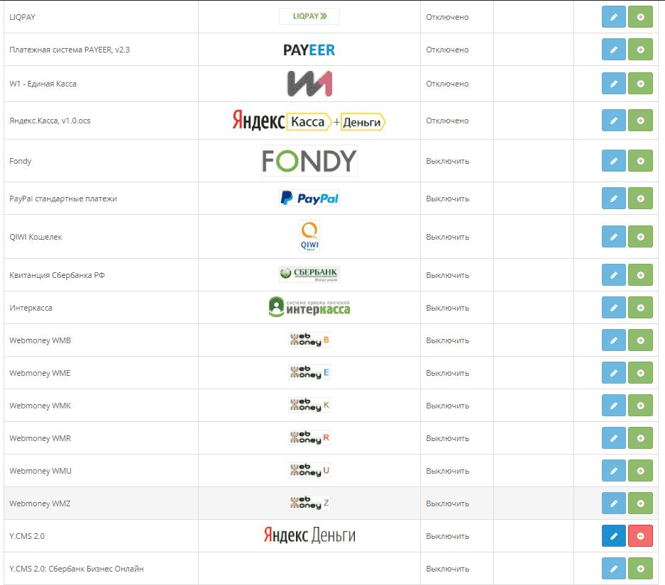 Модули настройки способов оплаты в Опенкарт