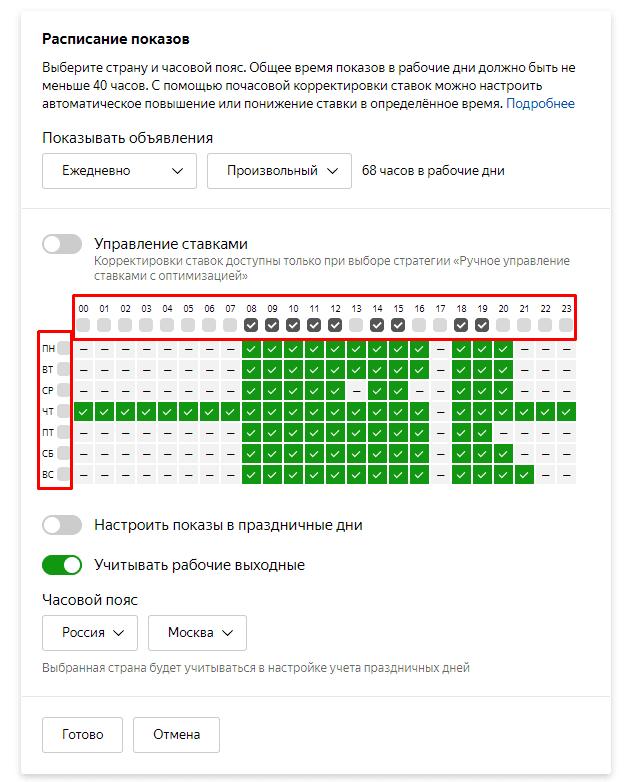 Использование таблицы с временным таргетингов в Yandex Direct