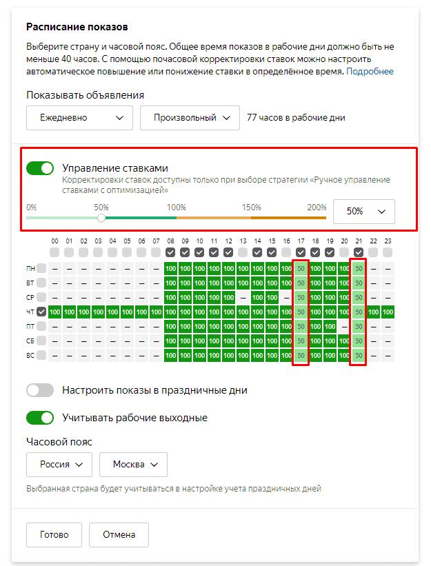 Настройка корректировок ставок и времени показа в Яндекс.Директ