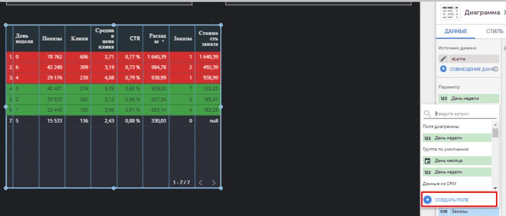 Создание нового поля в таблице с днями недели в Google Data Studio