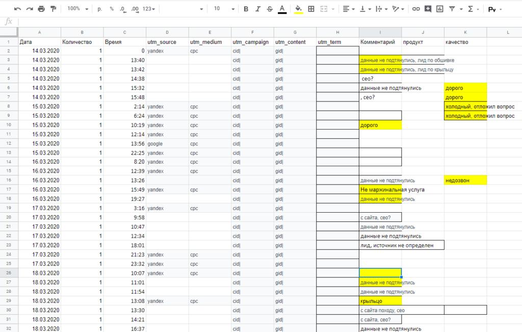 Созданная таблица с действиями в Google Таблице