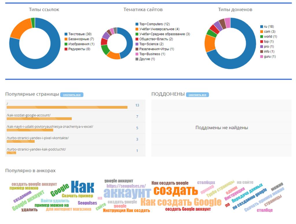 Анализ ссылочной массы в Megaindex