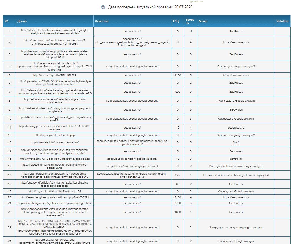 Список ссылок в Xtool
