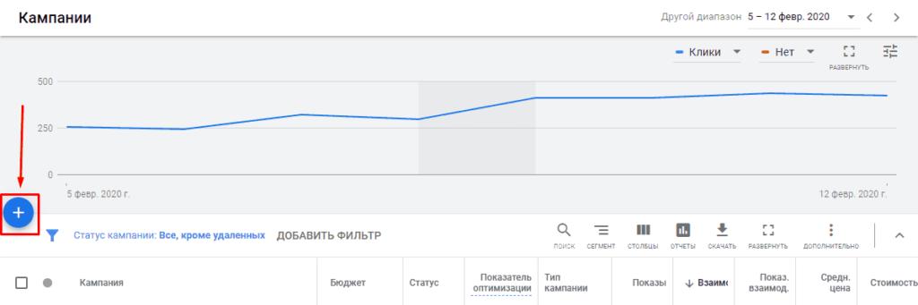 Добавление новой кампании в Google Ads