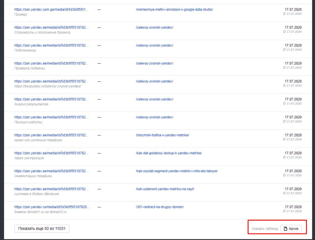 Скачивание ссылок в Яндекс.Вебмастер