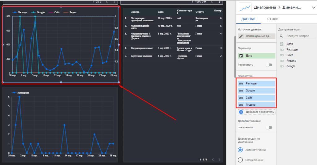 Использование нескольких данных в таблице совмещенных данных в Google Data Studio