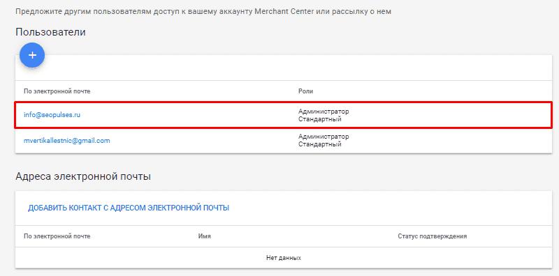 Предоставленный доступ к аккаунту Гугл Мерчант Центр