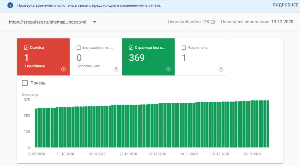 Отчет по индексации в Google Webmaster