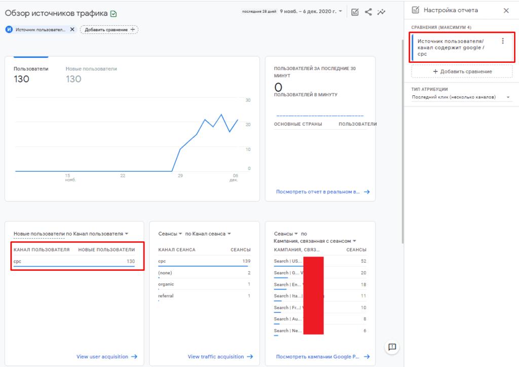 Сегментированный трафик в отчетах Google Analytics 4