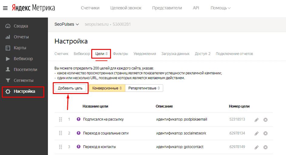 Создание новой цели в Яндекс.Метрике
