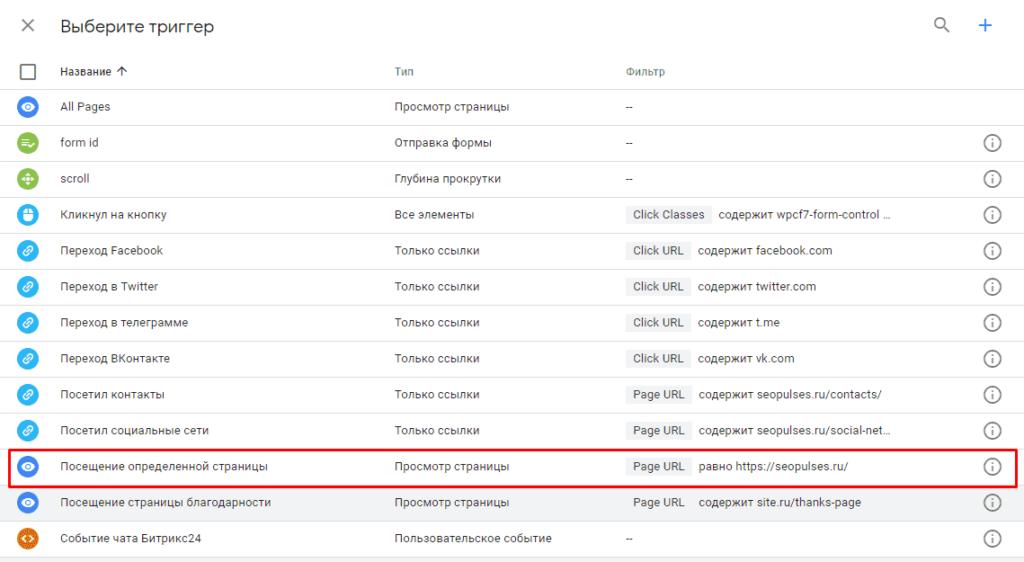 Выбор триггера для тега в Google Менеджер Тегов