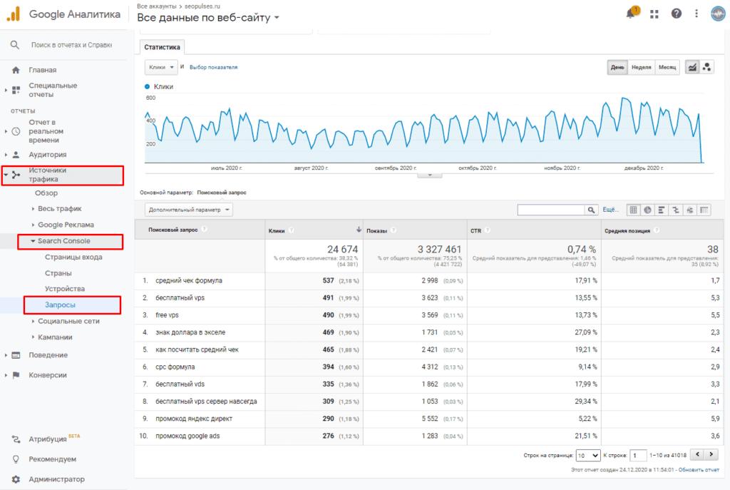 Анализ запросов с поиска в Google Analytics