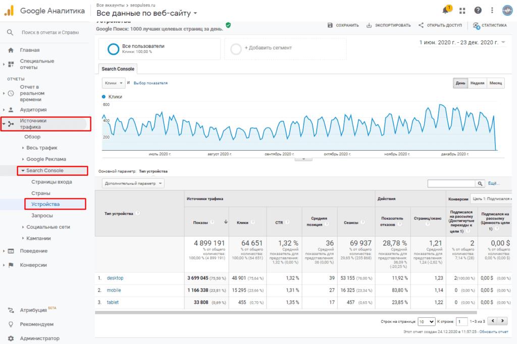 Анализ переходов с разных устройств с поиска в Google Analytics