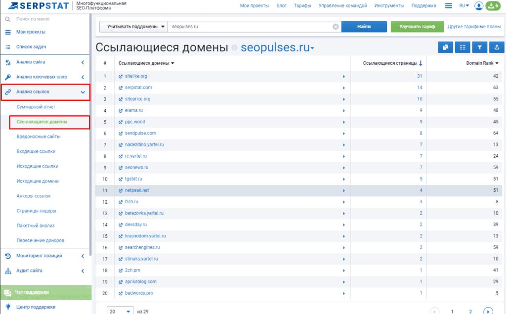 Анализ ссылающихся доменов в serpstat