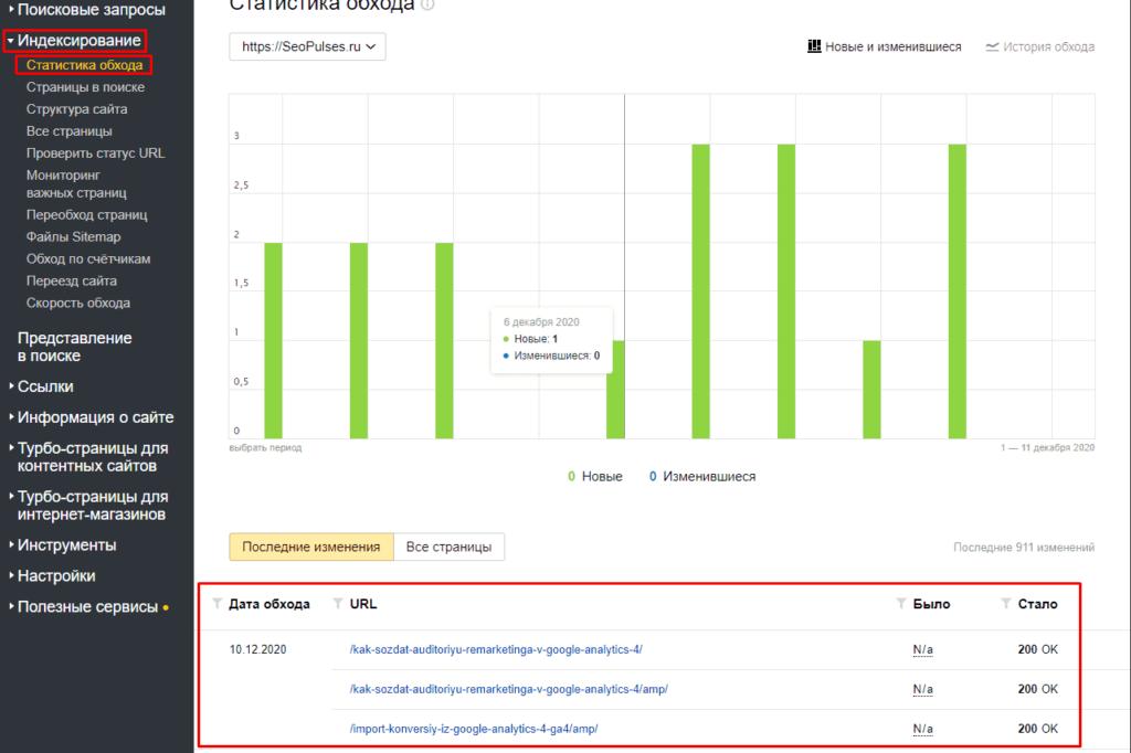 Фильтрация индексирования страниц в Яндекс.Вебмастер