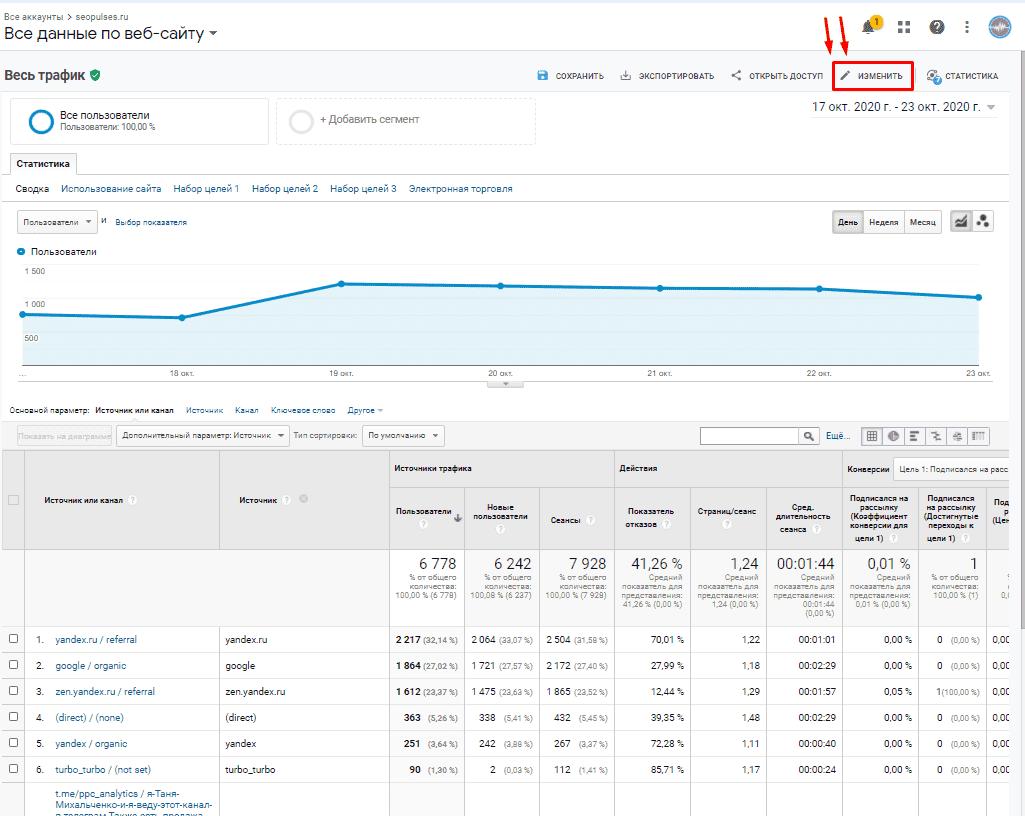 Изменение отчета по источникам трафика в Google Аналитике