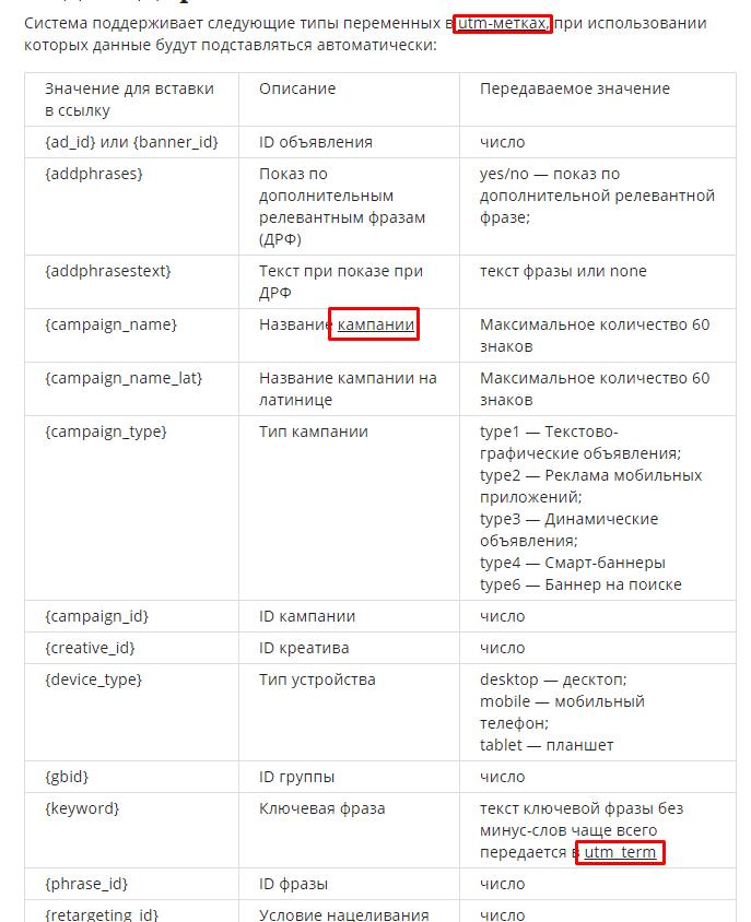 Ручная перелинковка в текстах и таблицах сайта
