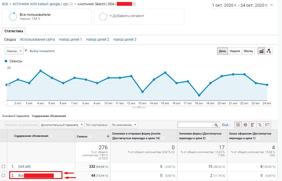 Ключевые фразы в Google ads по Value Track
