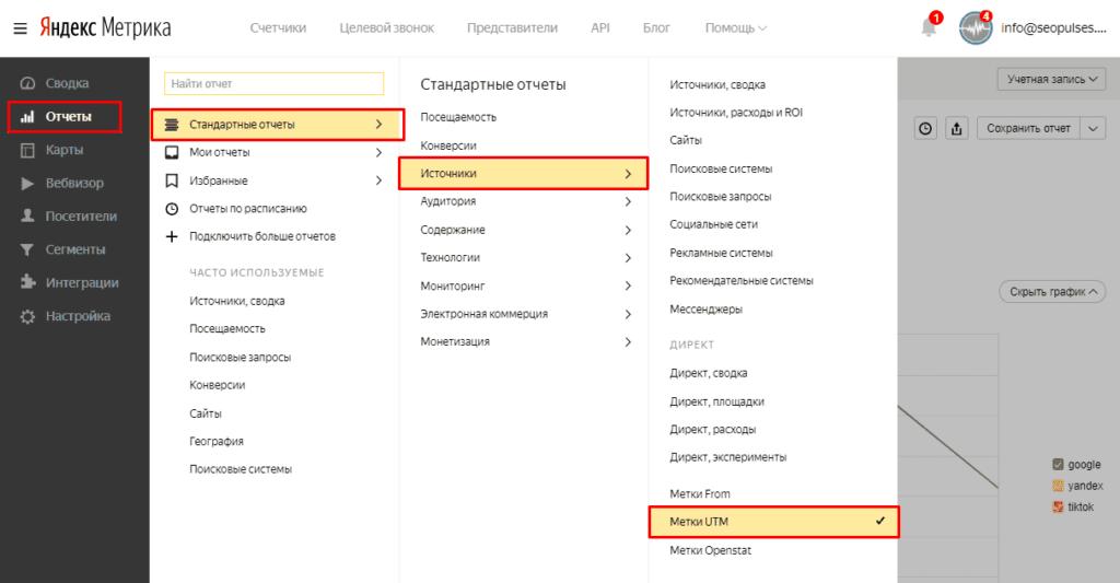 Отчет по UTM-меткам в Яндекс.Метрике