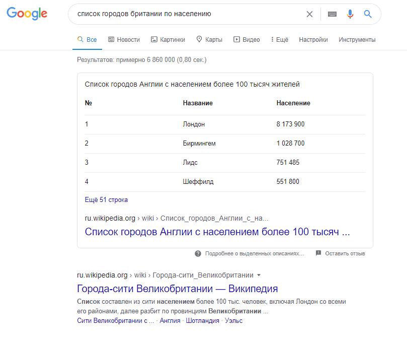 """Расширенный сниппет в Google по запросу """"список городов британии по населению"""""""