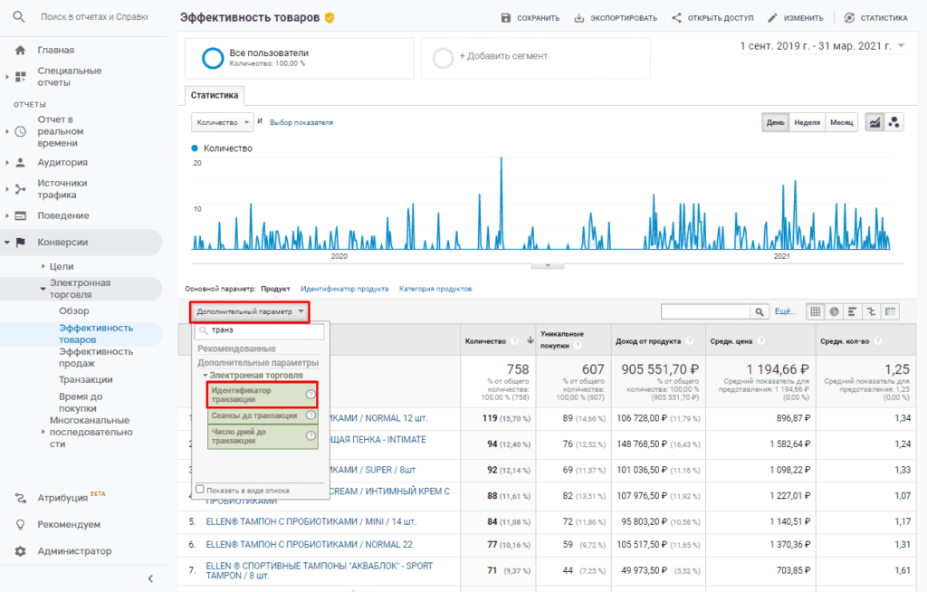 Отчет эффективность товаров и добавление нового параметра в Google Analytics