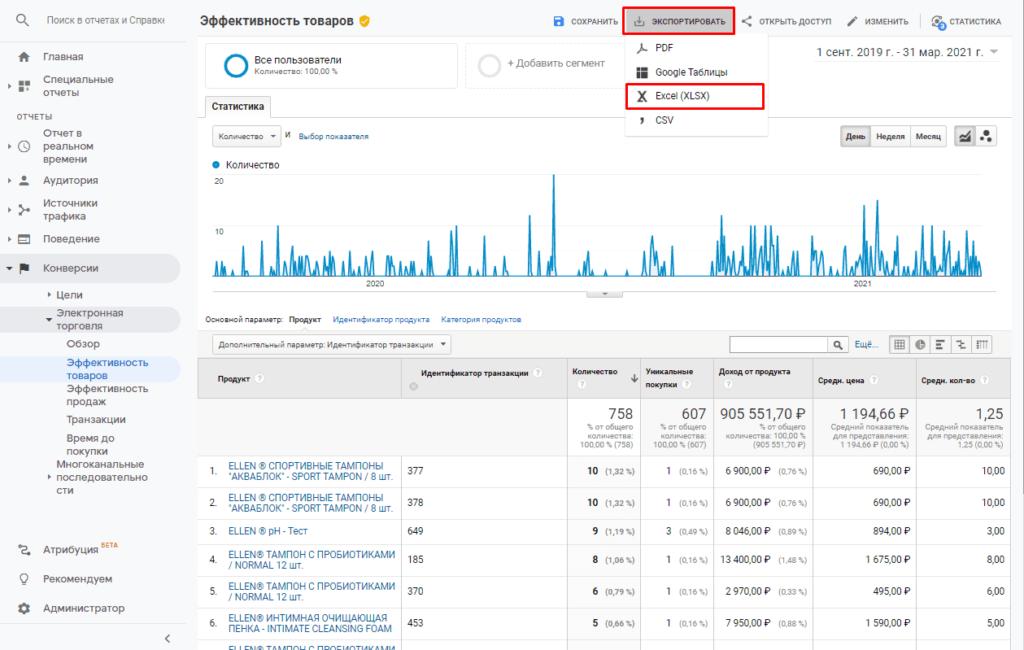 Экспорт отчет в Excel в Google Analytics